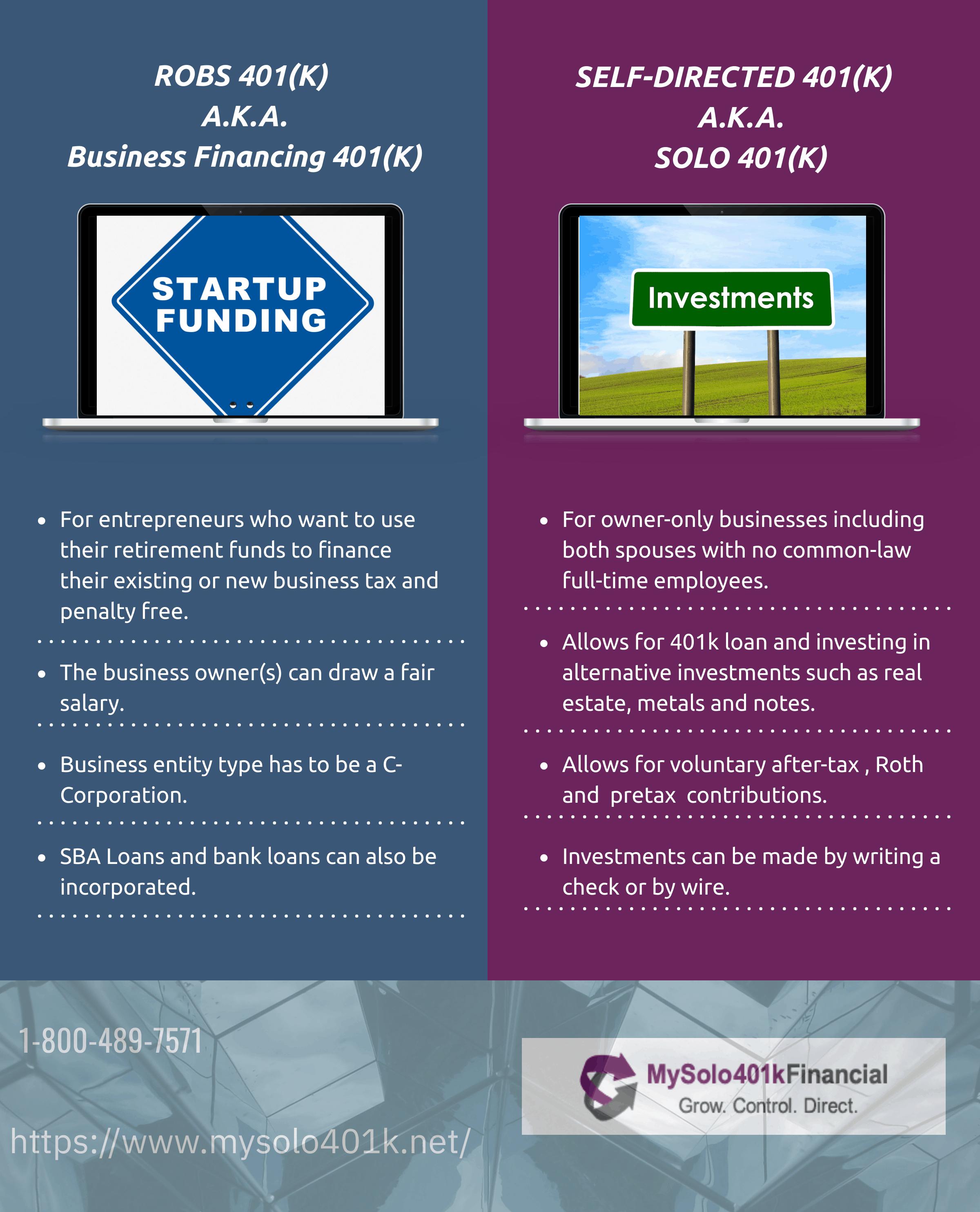 Compare the Self-Directed 401k vs the Solo 401k